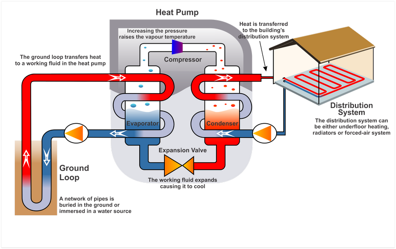geothermal-heat-pump-schematic-pic.png (197.06 Kb)