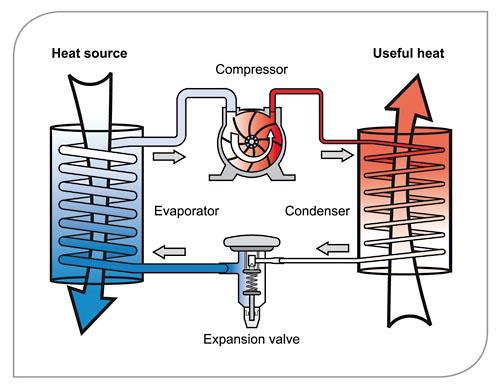 schema_heat.jpg (72.65 Kb)